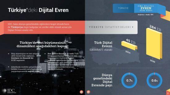 EMC Dijital Evren Arastirmasi 01