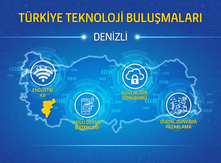 TTB Denizli