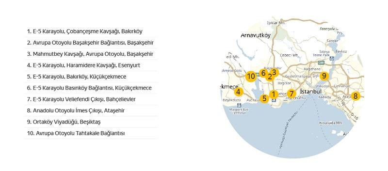 1514358417_Yandex_Navigasyon_Trafik_Analizi_____stanbul_Kaza_Noktalar__