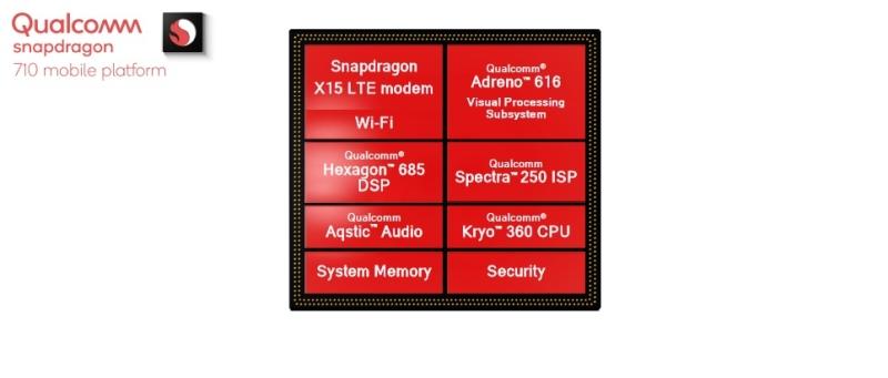 Yeni bir mimari sunan Snapdragon 710 Mobil Platformu, 600 sınıfıyla kıyaslandığında aşağıdaki alanlarda gözle görülür derecede performans geliştirmelerine sahip.