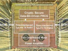 Kablosuz veriler, siber saldırılar, verici