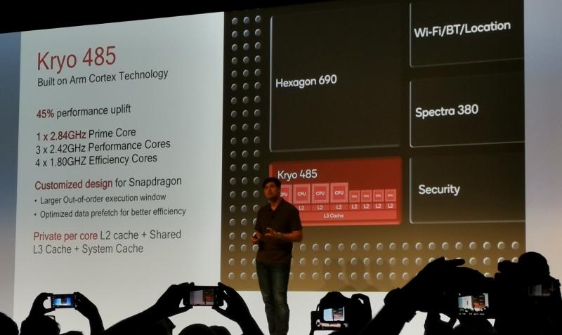Qualcom yeni yongaseti Snapdragon 855'i gün yüzüne çıkardı. Peki bu yeni platform hangi özellikleri sunuyor, hangi cihazlarda kullanılacak ve ne zaman satışa çıkacak? Tüm detaylar yazımızda.