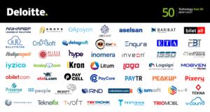 teknoloji şirketi