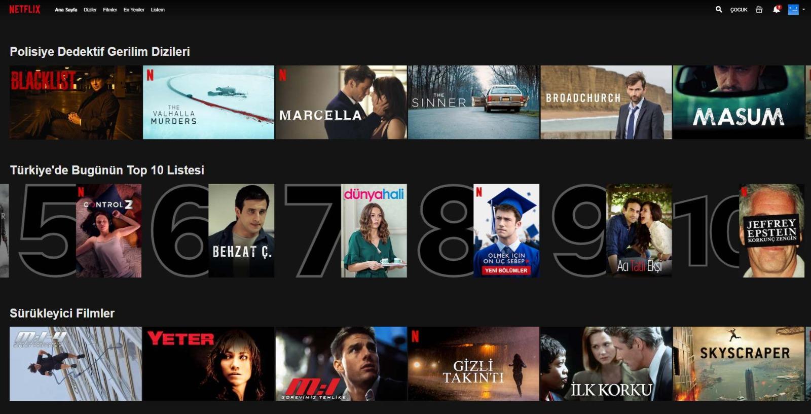 Netflix En Çok İzlenen