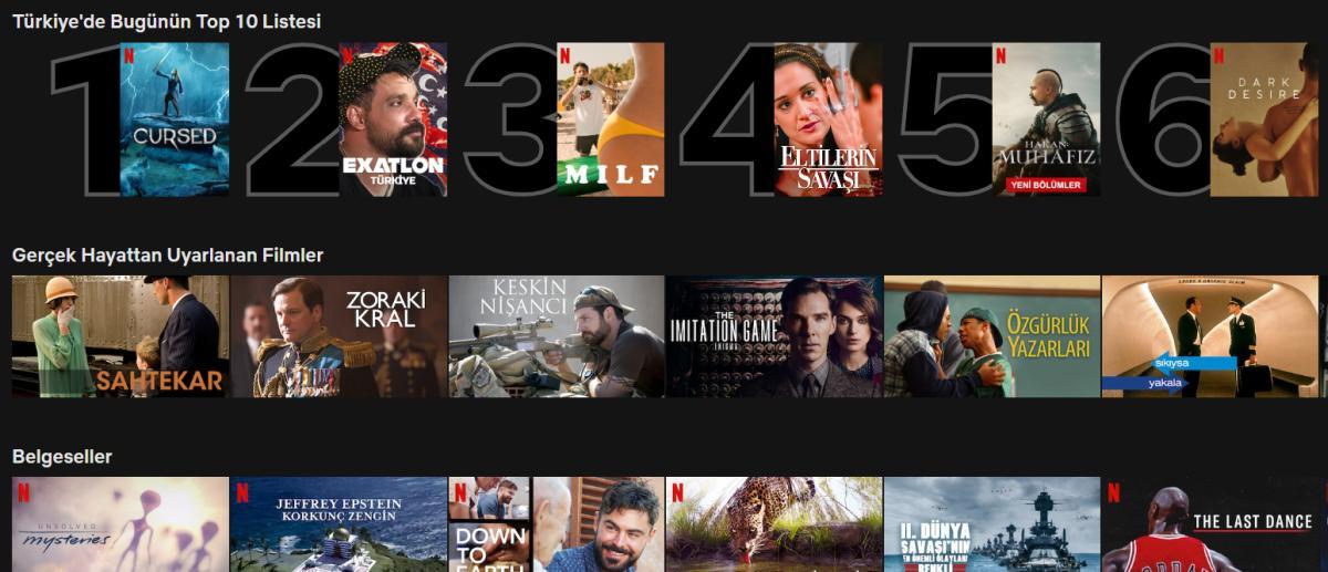 Netflix Cursed