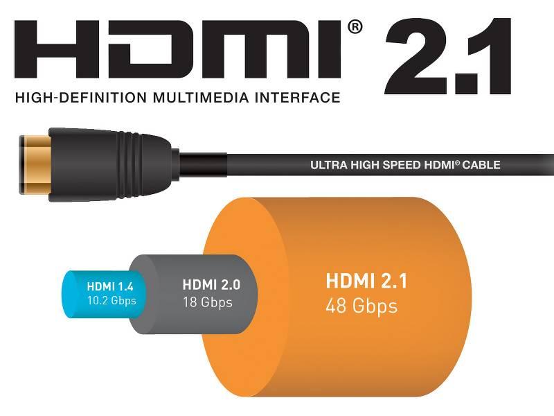 CES 2021 HDMI 2.1 tanıtım görseli